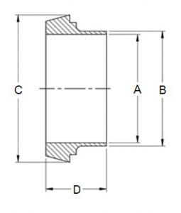 DIN Liner Dimensions