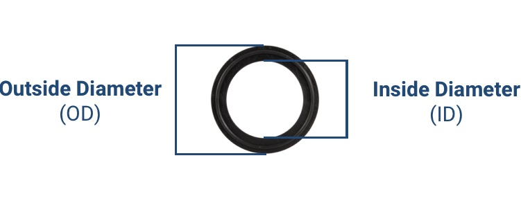 Tri-Clamp Gasket Size