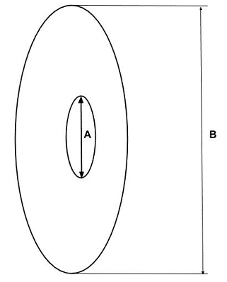 Wall Flange Dimensions