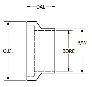 Female I-Line Fitting Dimensions