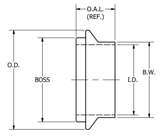Male I-Line Ferrule Dimensions
